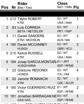 day3-top10-isde2016